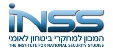مركز أبحاث الأمن القومي / Institute for National Security Studies